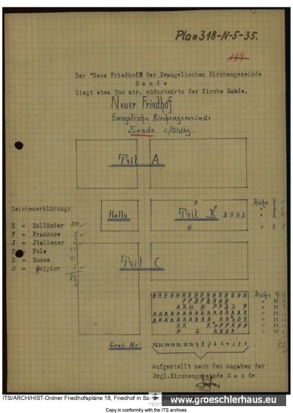 Friedhofsplan Sande, undatiert, erstellt vor Juni 1950, Archiv Internationaler Suchdienst Bad Arolsen (ITS/ARCH/HIST-Ordner Friedhofspläne 18).