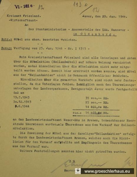 Abb.: Bericht Kreisamt Friesland – Wirtschaftsamt – an Staatsministerium Oldenburg, 29. Januar 1946. Quelle: NLA Oldenburg, Best. 136, Nr. 23809.